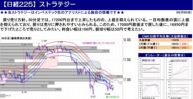 株365 岡三オンライン証券