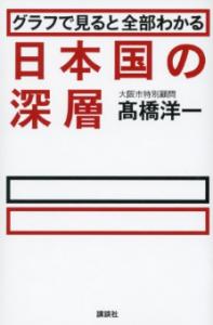 東京金融取引所 天下り