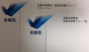 東京金融取引所